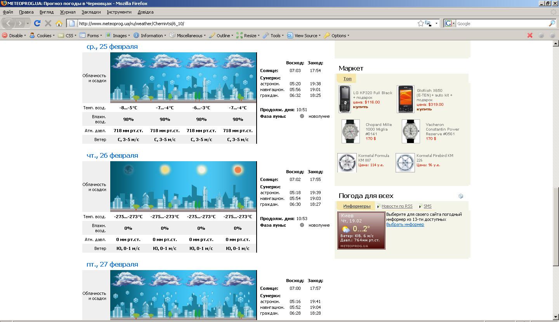 Погода в тобольске на август месяц