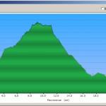 Профіль висоти (чітко видно який стрімкий спуск)